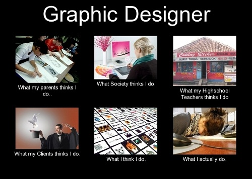 National Graphic Designer Day