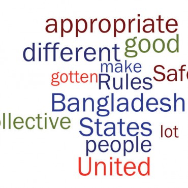 "Word cloud of Matt Yglesias's April 24 Slate article on the Bangladeshi tragedy showing that ""good"" and ""appropriate"" were two of the terms he used most frequently. (ABCya.com)"