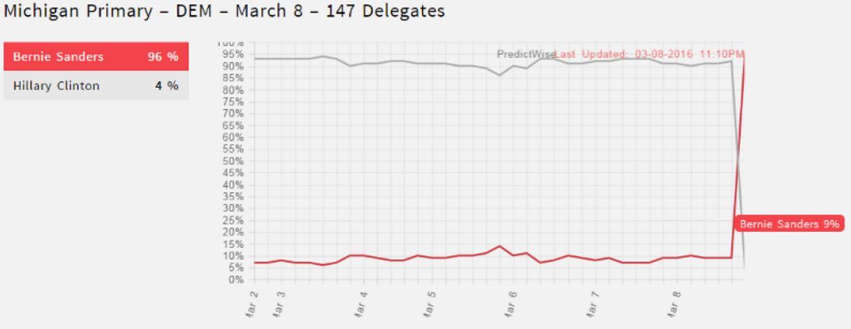 delegates1