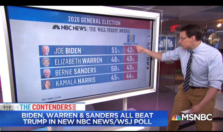 MSNBC's Ridiculous War on Bernie Sanders